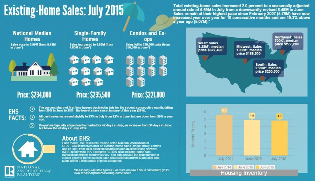 2015-07-ehs-infographic-2015-08-20