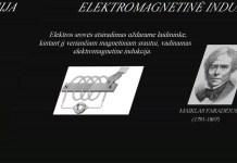 Elektromagnetinė indukcija
