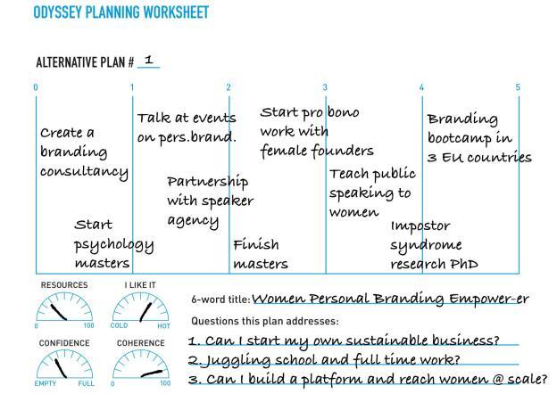odyssey planning
