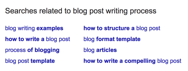 blog post writing research with google related searches