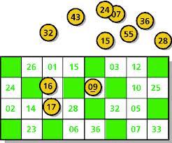 Carte de jeu de loto