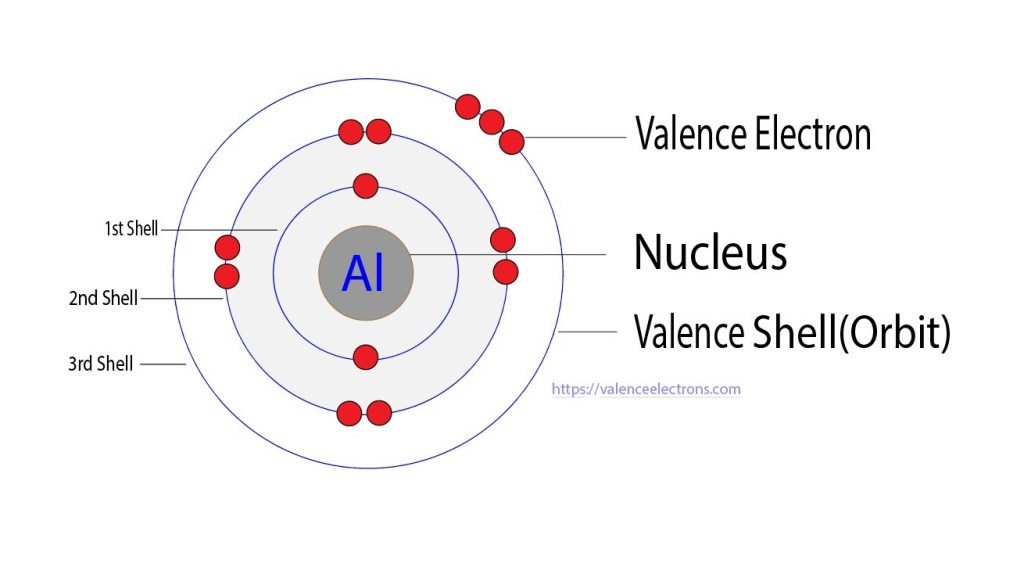 valence electrons of aluminum