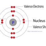 valence electrons of phosphorus