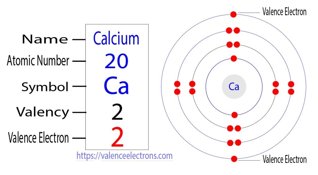 How many valence electrons does calcium have
