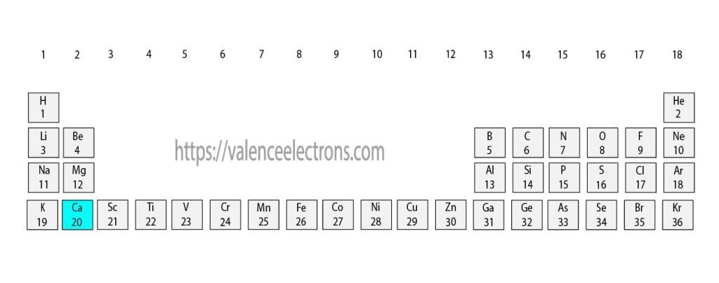 Position of calcium(Ca) in the periodic table