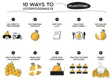 Infographic 10waystostopfoodwaste notext