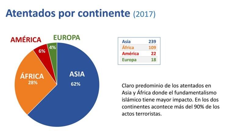graficos-atentados-terroristas-2017-1-768x432