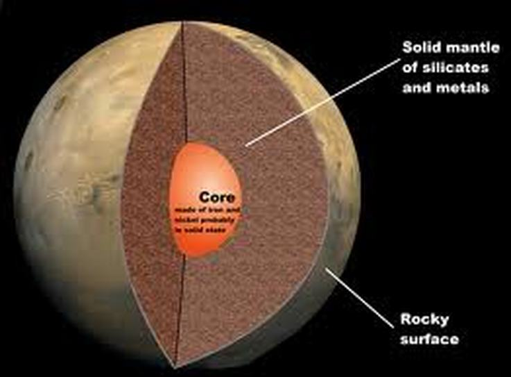 The Red Planet - Mr. Valentine's Solar System Webquest