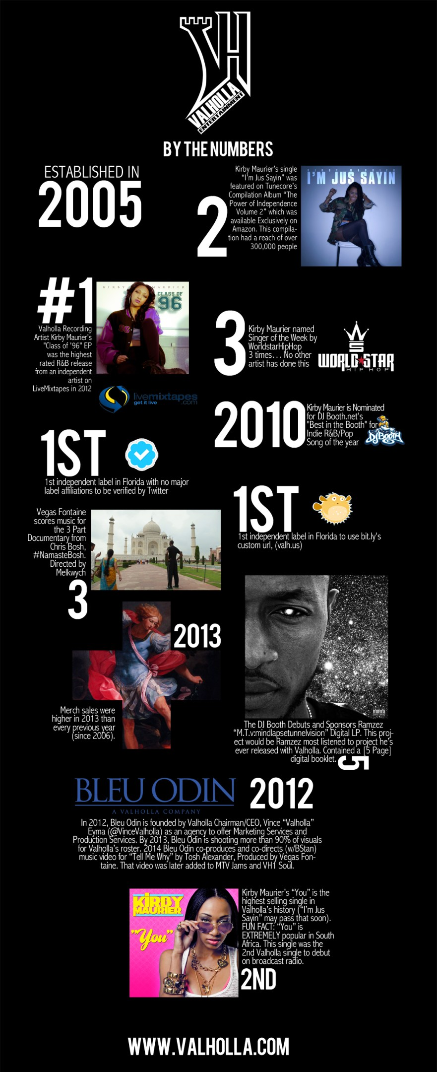 Valholla-2014-Infographic-by-the-numbers-web