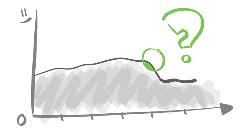 Why-Validate-Analytics