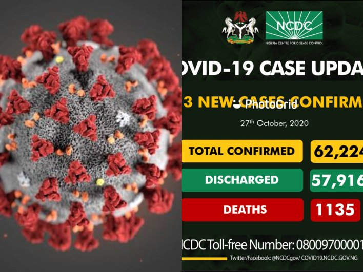 Nigeria Hits over 1000 new Covid 19 cases in 2 days
