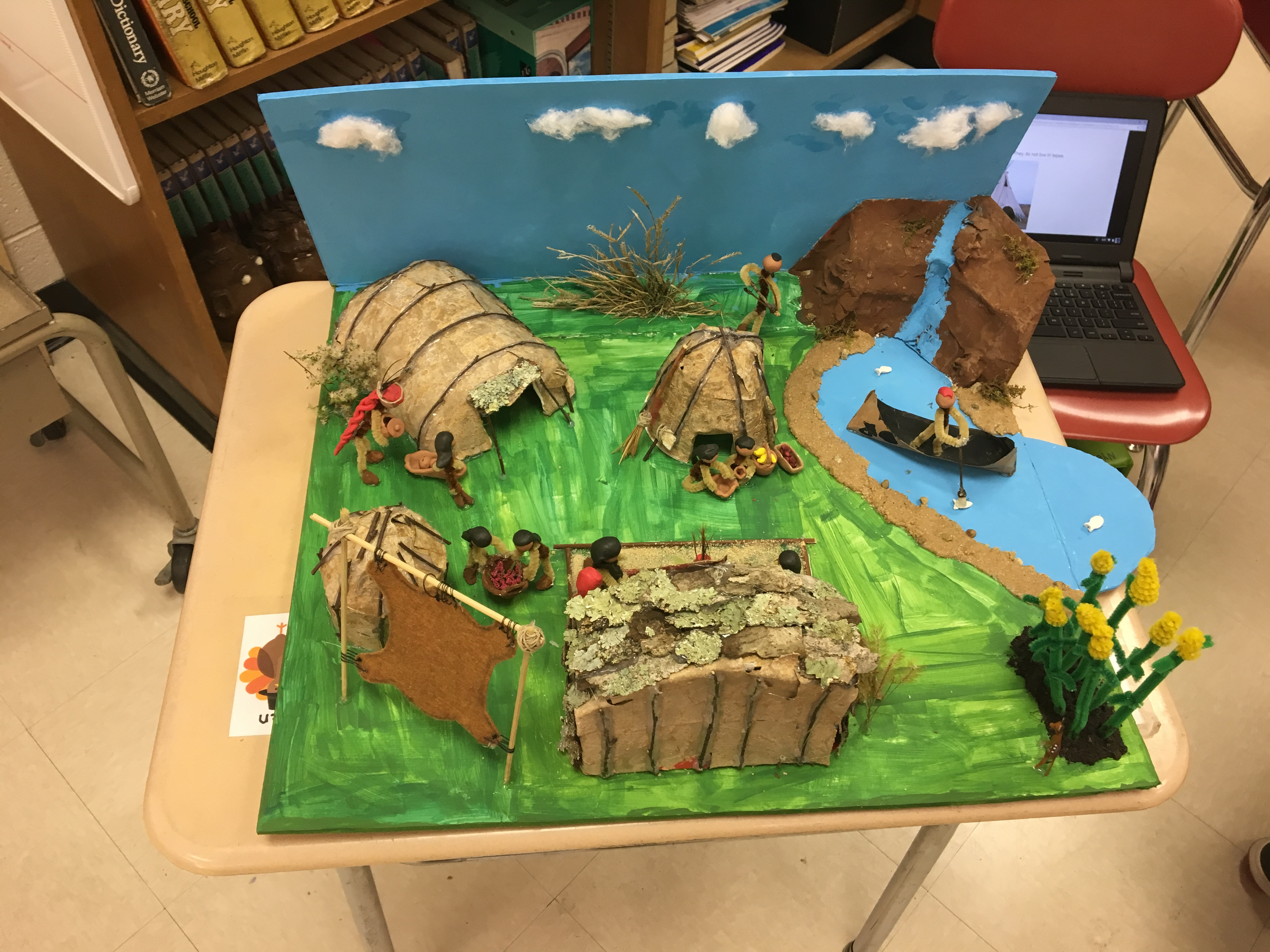 4th Grade Indian Villages Valle Crucis School