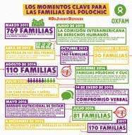 OxfamSituacionfamilias