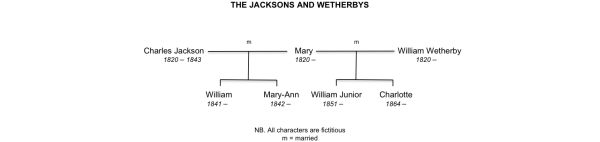 Less Than Equals: Family Trees The Jacksons & Wetherbys