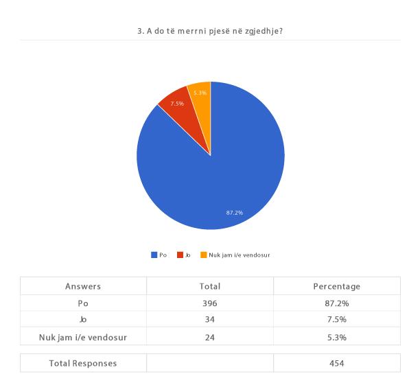 sondazhi3