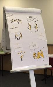 Visual facilitation (3)