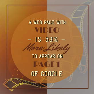 a webpage with video is 53% more likely to appear on page 1 of Google