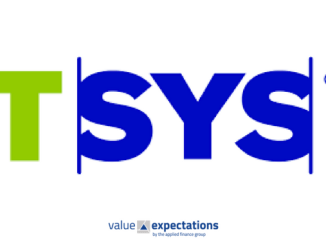 Why we think Total System Services, Inc. (NYSE:TSS) is an attractive investment opportunity