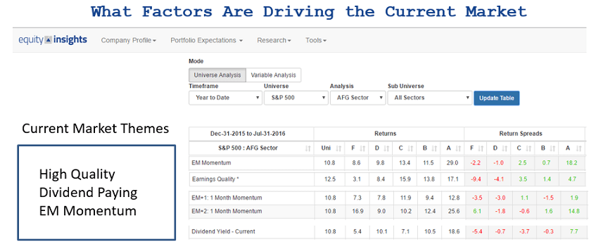 factors-driving-market