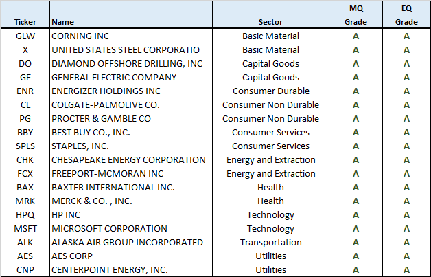 high-quality-cos-table