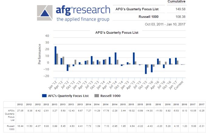 qfl-returns-nl-1-12-17
