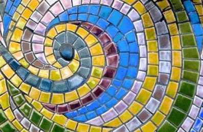 Mosaic Theory, Security Analysis and Resourcefulness