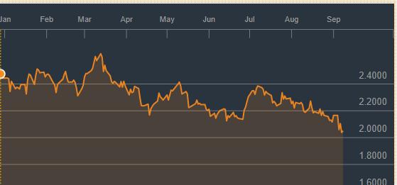 bond yields.jpg