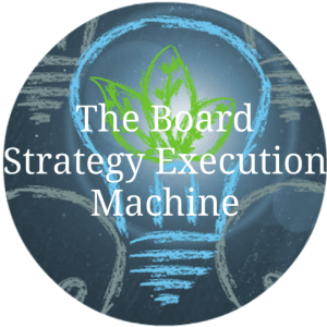 Board Strategy Execution Machine