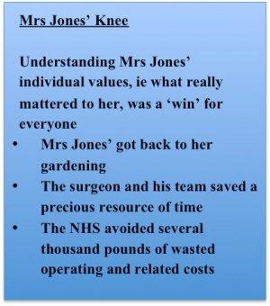 Summary Mrs Jones