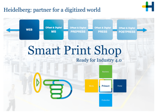 Heideldruck Smart Printshop