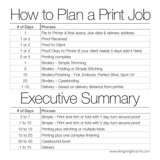 Printing-schedule-graphic-for-IG.jpg