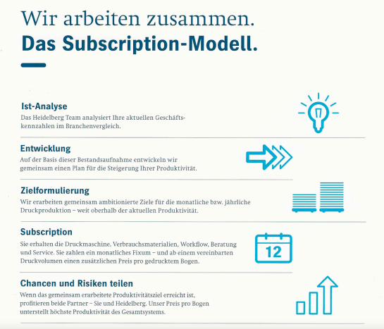 HD Subscription — Struktur