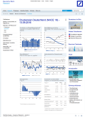 deutsche-bank-analyse-2016-09-13