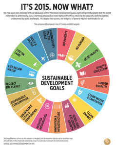 BusinessWorld___INFOGRAPHIC__MDGs__It's_2015__Now_what_