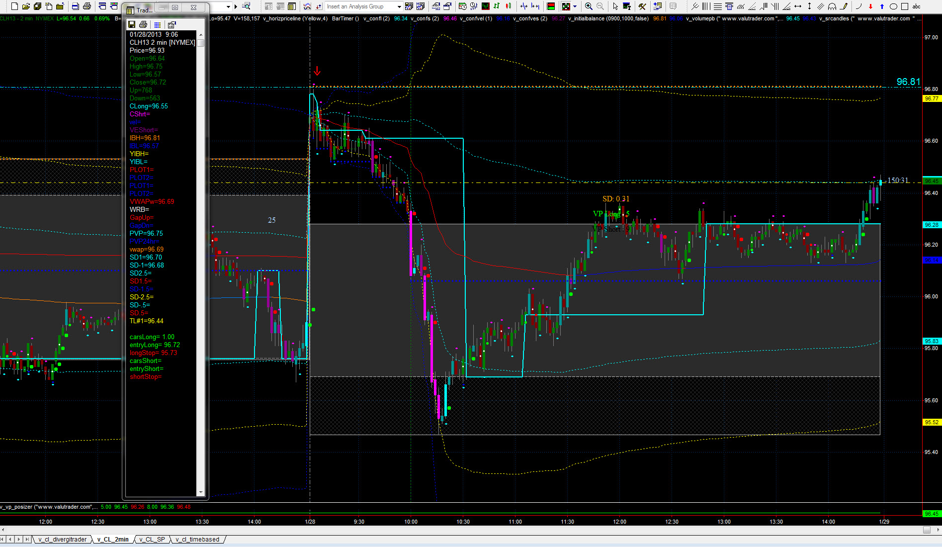 day trade the cl