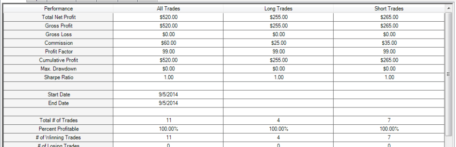 valutrader nodetrader results