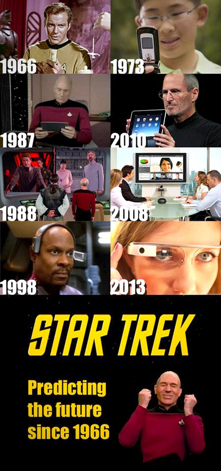 Vamers - Humour - Star Trek Predicting the future since 1966 - Full