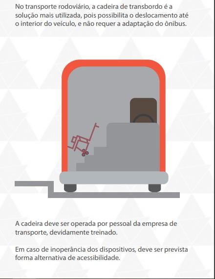 Cadeirantes ANTT 2 - Transporte rodoviário de cadeirantes – Legislações e novidades para portadores de acessibilidade reduzida.