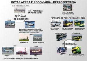 Concorrência Áereo 1.2 1 300x213 - Ônibus ou avião? Bastidores do setor rodoviário e aéreo de passageiros