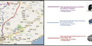 Pela estrada de Ouro Fino - Ouro Fino como chegar? Opções de empresas de ônibus que realizam o trajeto
