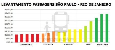 BUSER e TRANSPORTE COLETIVO 300x130 - Buser e transporte clandestino – Duas realidades para o transporte alternativo de passageiros