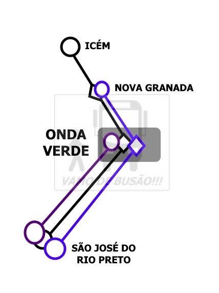 REDE DE LINHAS DE ÔNIBUS - Rodoviária de Onda Verde – Um pouco do interior paulista