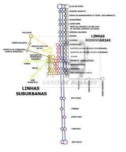 REDE DE LINHAS DE MONTE APRAZÍVEL 248x300 - Rodoviária de Monte Aprazível – Um pouco do interior paulista