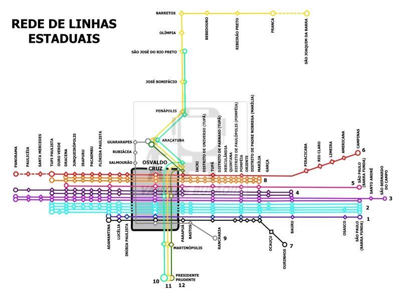 REDE DE LINHAS ESTADUAIS 2 - Rodoviária de Osvaldo Cruz – Um pouco do interior paulista