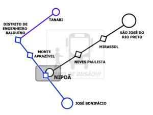 Rede de linhas de NIPOÃ 300x225 - Rodoviária de Nipoã – Um pouco do interior paulista
