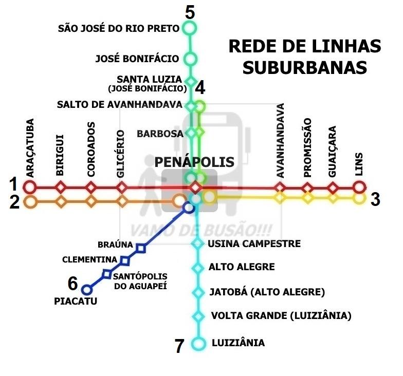 REDE DE LINHAS SUBURBANAS 1 - Rodoviária de Penápolis – Um pouco do interior paulista