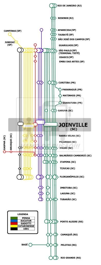 wp 1594686658488 392x1024 - Ônibus São Paulo – Joinville: Saiba mais sobre as opções rodoviárias