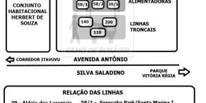 Linhas Terminal Vitoria Regia - BRT Sorocaba – Saiba mais sobre os primeiros impactos na cidade.