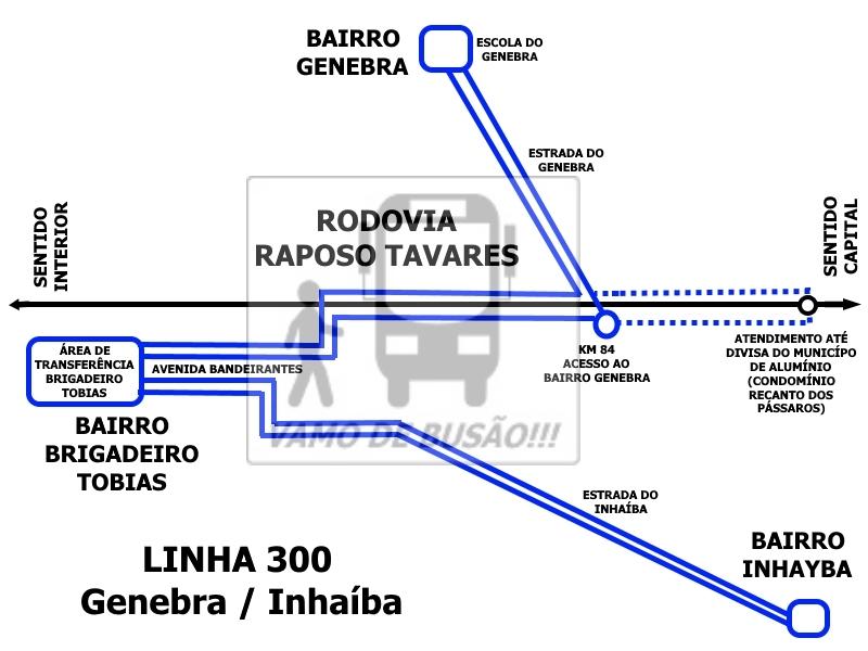 Roteiro da Linha 300 Genebra Inhaiba - Linha 300 – Genebra/Inhaíba (Cidade de Sorocaba)