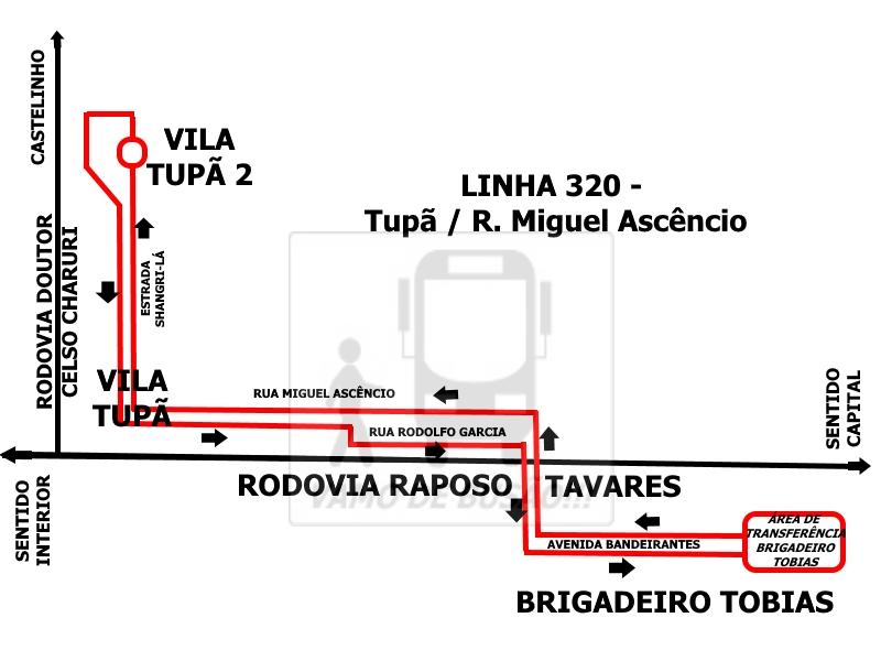 Roteiro da Linha 320 Tupa via Rua Miguel Ascencio - Linha 320 – Tupã / Área de Transferência Brigadeiro